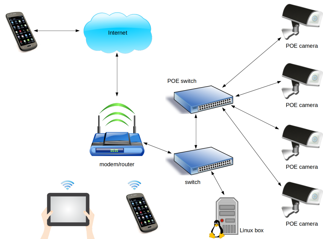 surveillance-system.png