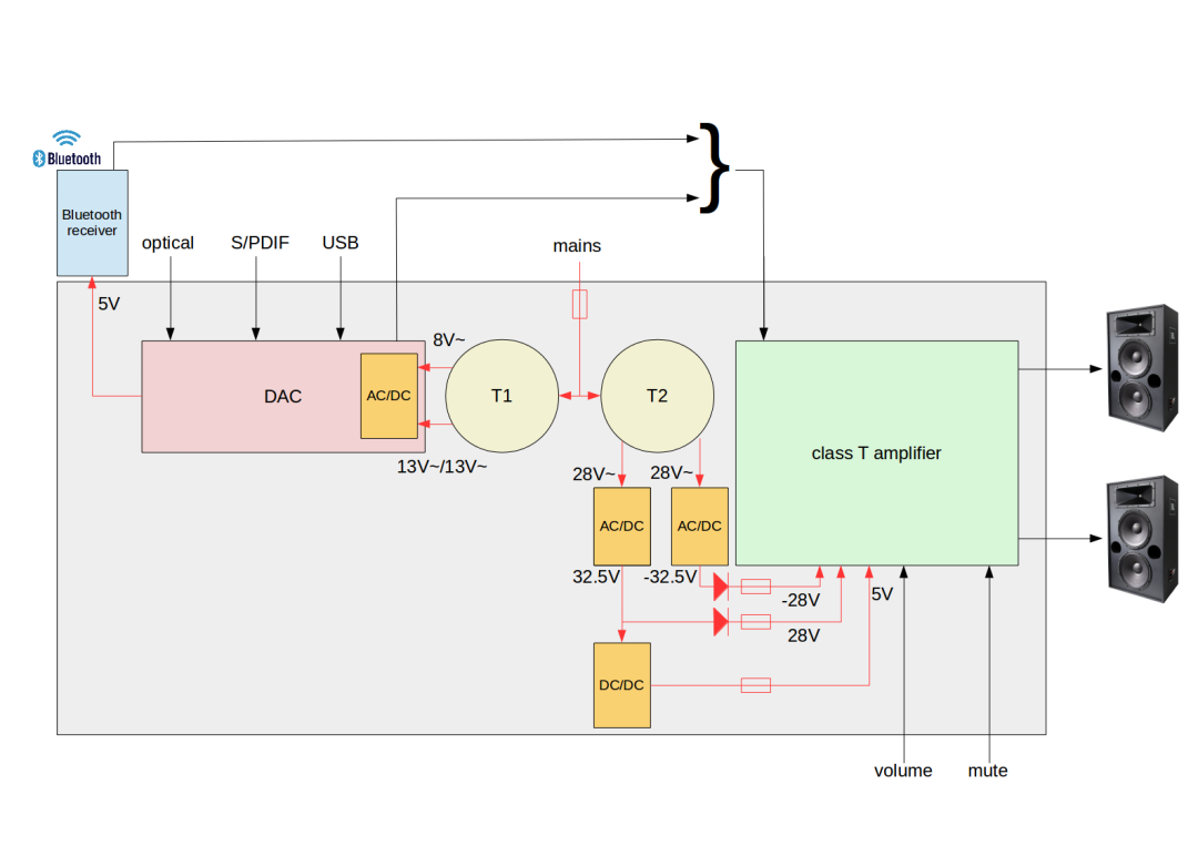 ClassT-amplifier-block-diagram.png